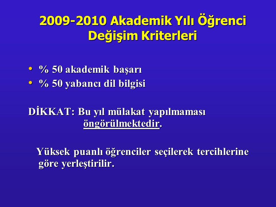 % 50 akademik başarı % 50 akademik başarı % 50 yabancı dil bilgisi % 50 yabancı dil bilgisi DİKKAT: Bu yıl mülakat yapılmaması öngörülmektedir.