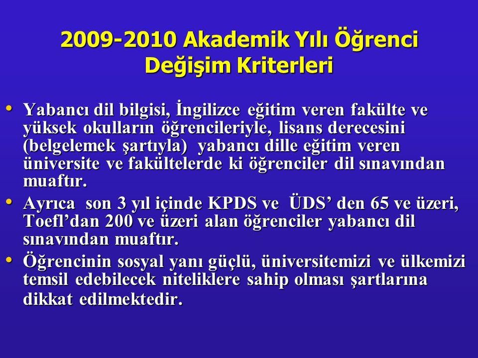 2009-2010 Akademik Yılı Öğrenci Değişim Kriterleri Yabancı dil bilgisi, İngilizce eğitim veren fakülte ve yüksek okulların öğrencileriyle, lisans derecesini (belgelemek şartıyla) yabancı dille eğitim veren üniversite ve fakültelerde ki öğrenciler dil sınavından muaftır.