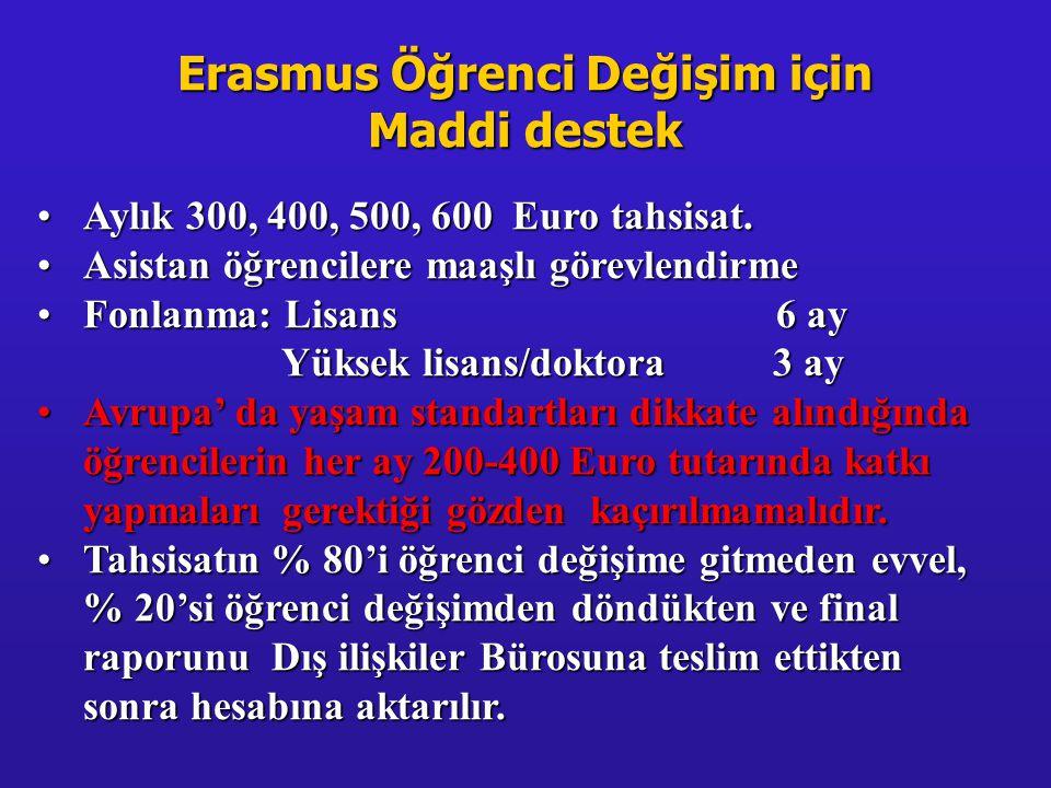 Erasmus Öğrenci Değişim için Maddi destek Aylık 300, 400, 500, 600 Euro tahsisat.Aylık 300, 400, 500, 600 Euro tahsisat.