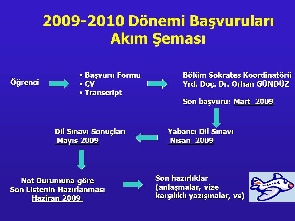 2009-2010 Dönemi Başvuruları Akım Şeması Bölüm Sokrates Koordinatörü Yrd.