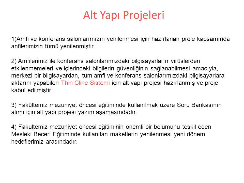 Alt Yapı Projeleri 1)Amfi ve konferans salonlarımızın yenilenmesi için hazırlanan proje kapsamında anfilerimizin tümü yenilenmiştir. 2) Amfilerimiz il