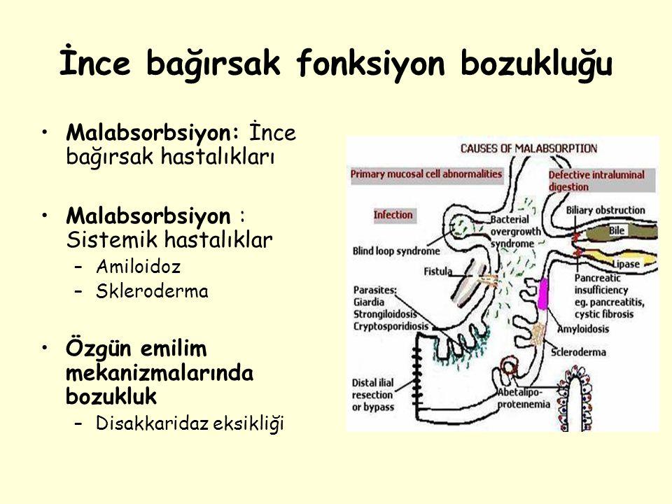 İnce bağırsak fonksiyon bozukluğu Malabsorbsiyon: İnce bağırsak hastalıkları Malabsorbsiyon : Sistemik hastalıklar –Amiloidoz –Skleroderma Özgün emili