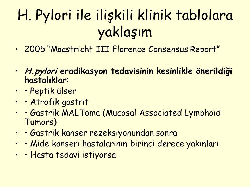 """H. Pylori ile ilişkili klinik tablolara yaklaşım 2005 """"Maastricht III Florence Consensus Report"""" H.pylori eradikasyon tedavisinin kesinlikle önerildiğ"""