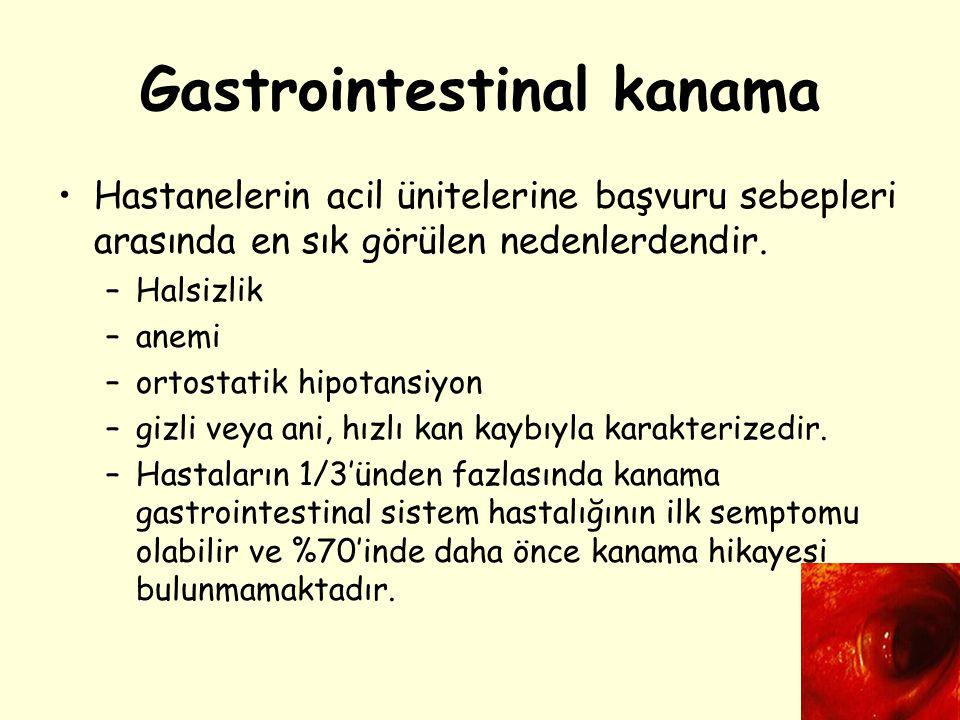 Gastrointestinal kanama Hastanelerin acil ünitelerine başvuru sebepleri arasında en sık görülen nedenlerdendir. –Halsizlik –anemi –ortostatik hipotans