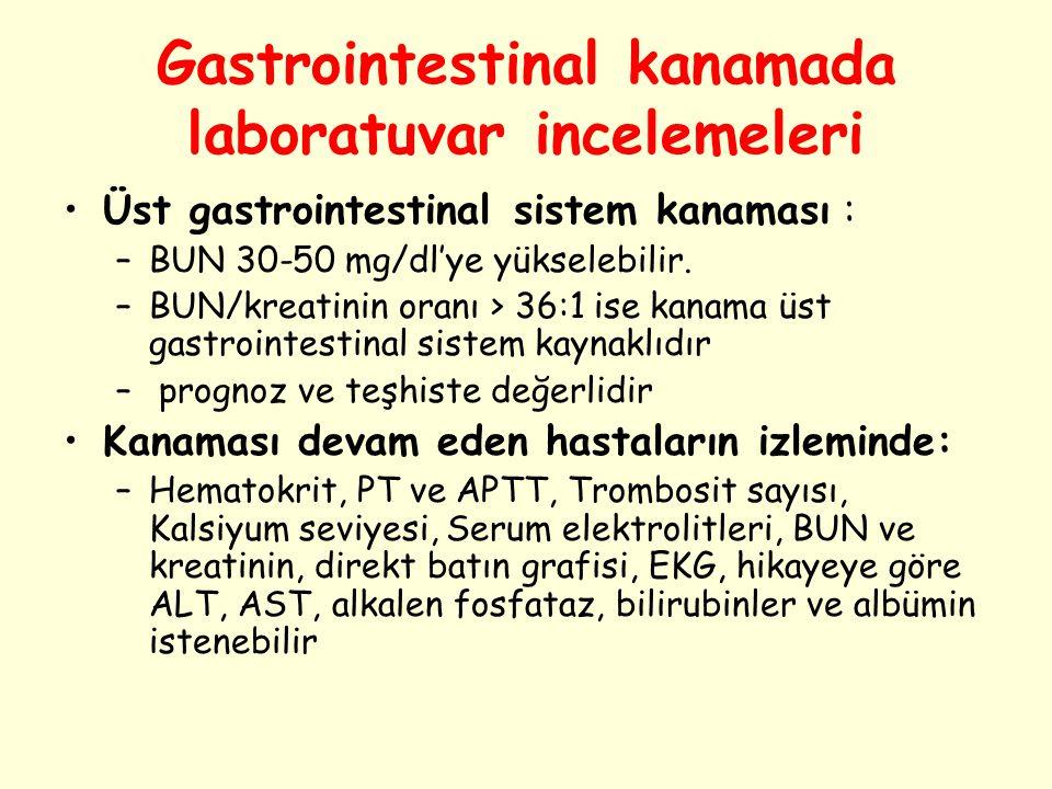 Gastrointestinal kanamada laboratuvar incelemeleri Üst gastrointestinal sistem kanaması : –BUN 30-50 mg/dl'ye yükselebilir. –BUN/kreatinin oranı > 36: