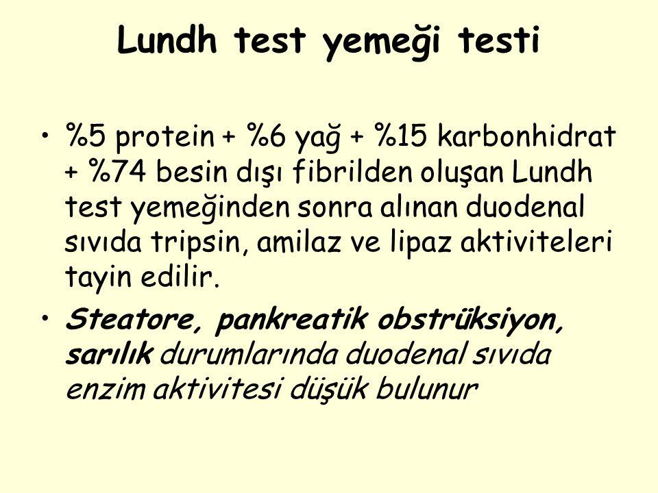 Lundh test yemeği testi %5 protein + %6 yağ + %15 karbonhidrat + %74 besin dışı fibrilden oluşan Lundh test yemeğinden sonra alınan duodenal sıvıda tr