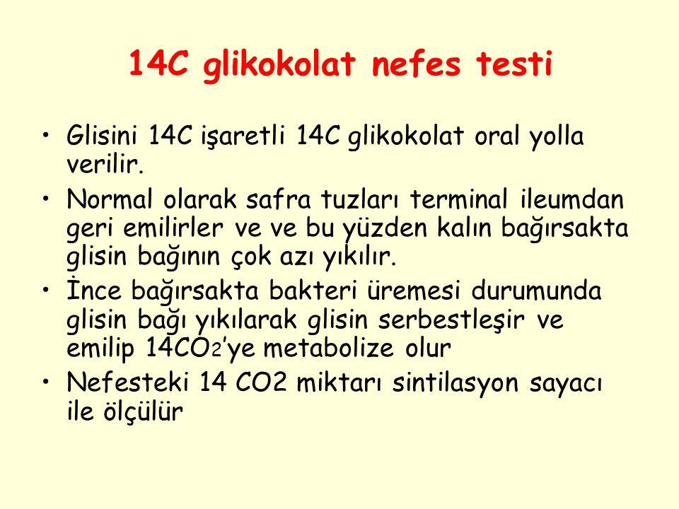 14C glikokolat nefes testi Glisini 14C işaretli 14C glikokolat oral yolla verilir. Normal olarak safra tuzları terminal ileumdan geri emilirler ve ve