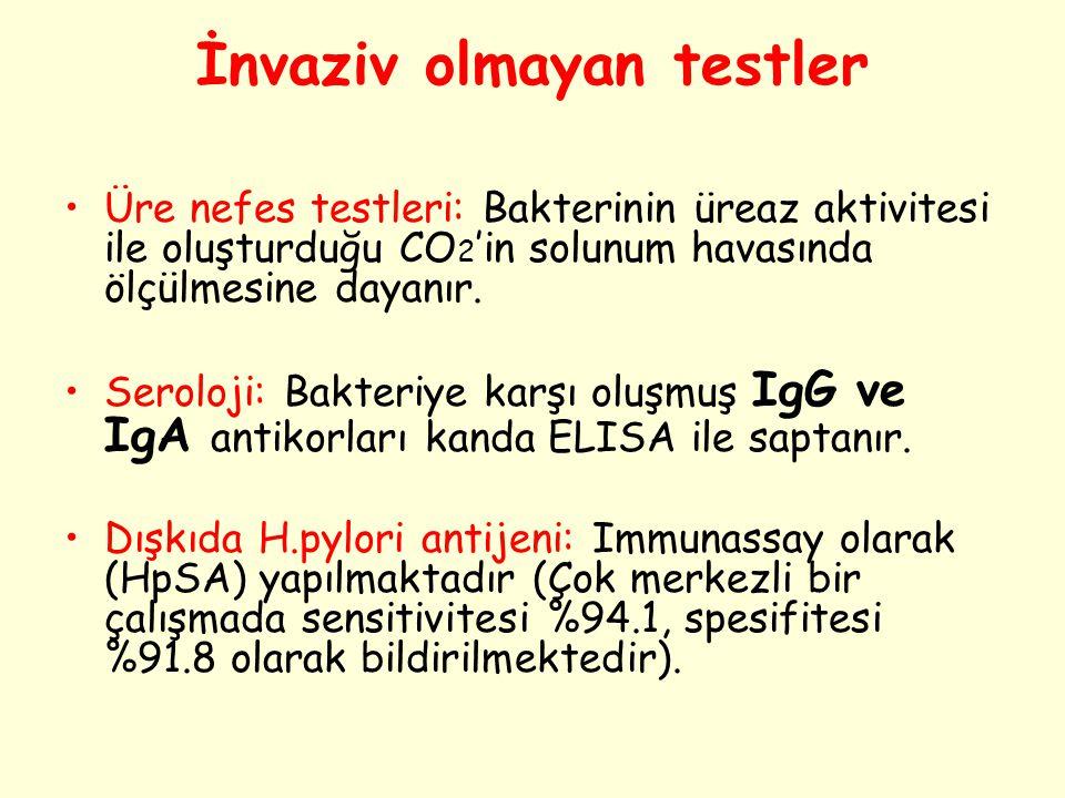 İnvaziv olmayan testler Üre nefes testleri: Bakterinin üreaz aktivitesi ile oluşturduğu CO 2 'in solunum havasında ölçülmesine dayanır. Seroloji: Bakt