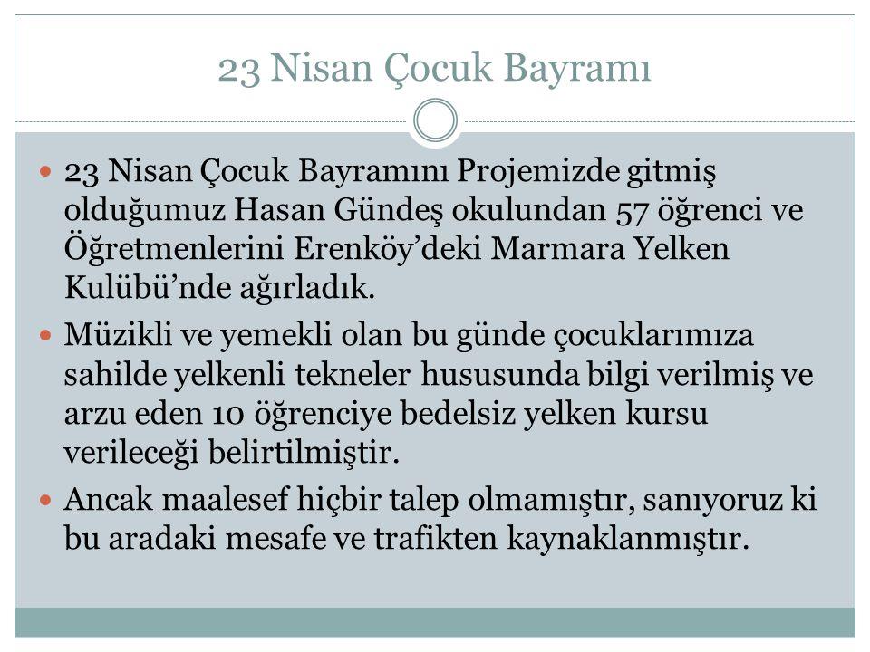 23 Nisan Çocuk Bayramı 23 Nisan Çocuk Bayramını Projemizde gitmiş olduğumuz Hasan Gündeş okulundan 57 öğrenci ve Öğretmenlerini Erenköy'deki Marmara Y