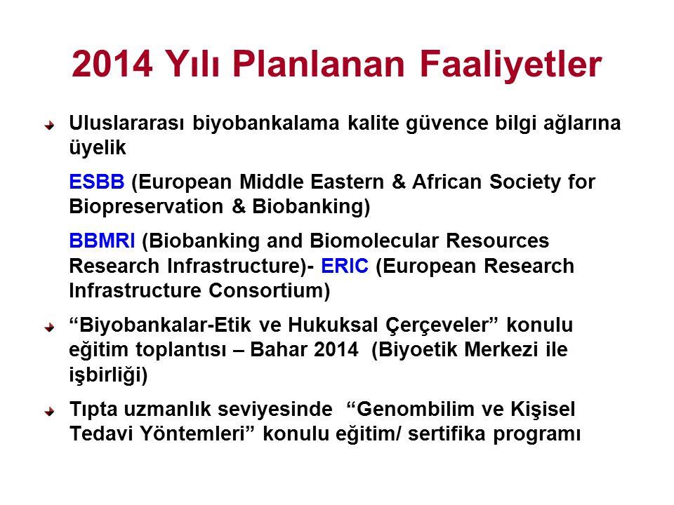 2014 Yılı Planlanan Faaliyetler Uluslararası biyobankalama kalite güvence bilgi ağlarına üyelik ESBB (European Middle Eastern & African Society for Bi