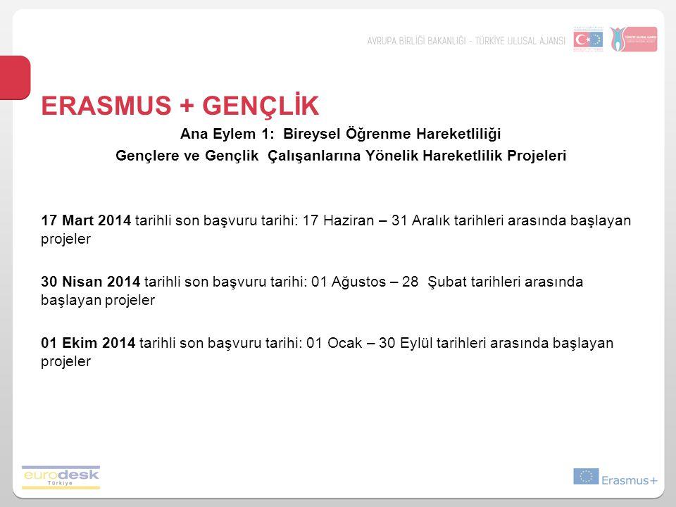 ERASMUS + GENÇLİK Ana Eylem 1: Bireysel Öğrenme Hareketliliği Gençlere ve Gençlik Çalışanlarına Yönelik Hareketlilik Projeleri 17 Mart 2014 tarihli son başvuru tarihi: 17 Haziran – 31 Aralık tarihleri arasında başlayan projeler 30 Nisan 2014 tarihli son başvuru tarihi: 01 Ağustos – 28 Şubat tarihleri arasında başlayan projeler 01 Ekim 2014 tarihli son başvuru tarihi: 01 Ocak – 30 Eylül tarihleri arasında başlayan projeler