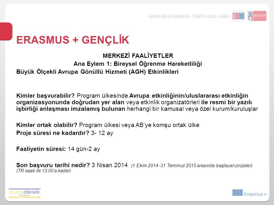 ERASMUS + GENÇLİK MERKEZİ FAALİYETLER Ana Eylem 1: Bireysel Öğrenme Hareketliliği Büyük Ölçekli Avrupa Gönüllü Hizmeti (AGH) Etkinlikleri Kimler başvurabilir.