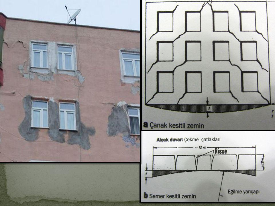 Tasarım hatası: Binaların taşıyıcı sistemlerinde ilk tasarımdan gelen boyutlandırma hatası,düşey taşıyıcılar üzerlerine gelecek yatay ve dikey yükleri taşıyacak bölümlerin yapılmaması gibi hatalardır.