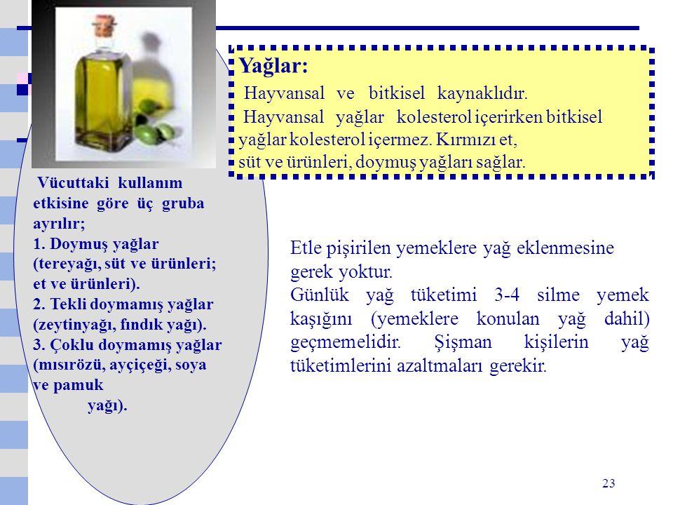 Yağlar: Hayvansal ve bitkisel kaynaklıdır. Hayvansal yağlar kolesterol içerirken bitkisel yağlar kolesterol içermez. Kırmızı et, süt ve ürünleri, doym
