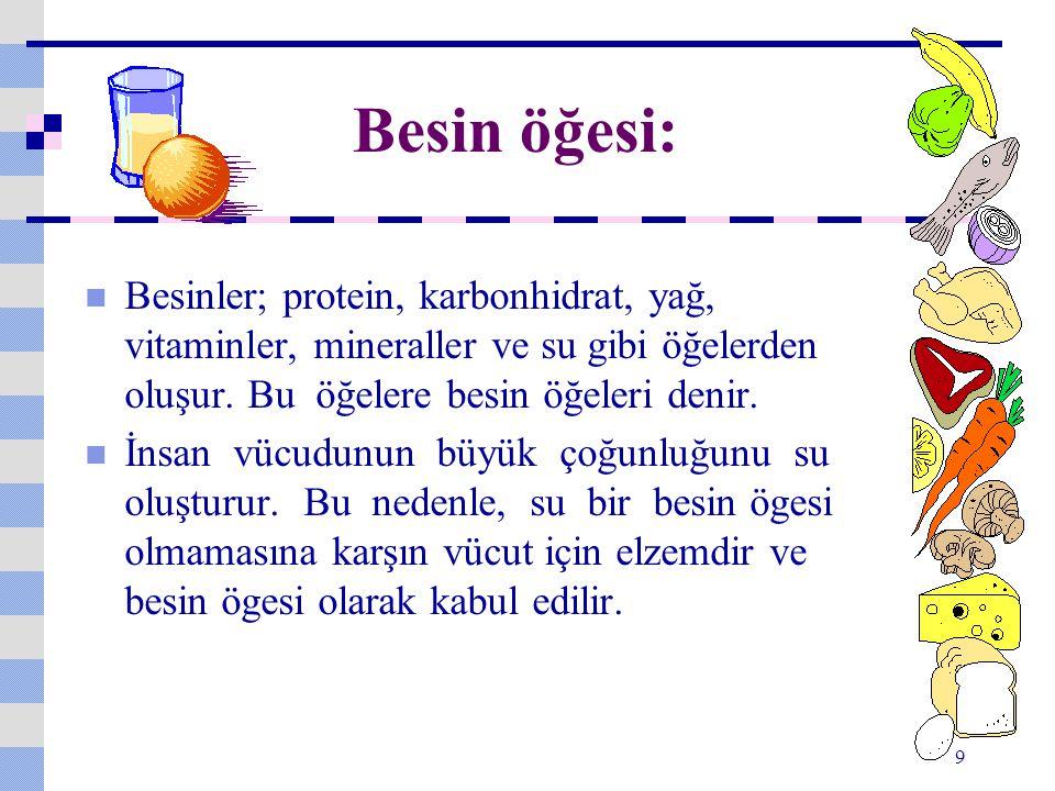 Besin öğesi: Besinler; protein, karbonhidrat, yağ, vitaminler, mineraller ve su gibi öğelerden oluşur. Bu öğelere besin öğeleri denir. İnsan vücudunun