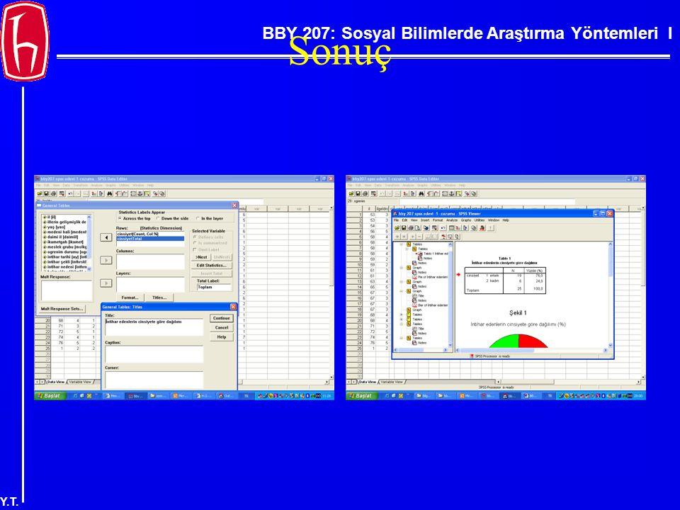 BBY 207: Sosyal Bilimlerde Araştırma Yöntemleri I Y.T. Şekil 7