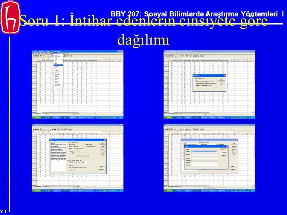 BBY 207: Sosyal Bilimlerde Araştırma Yöntemleri I Y.T. İllere göre dağılım (%)