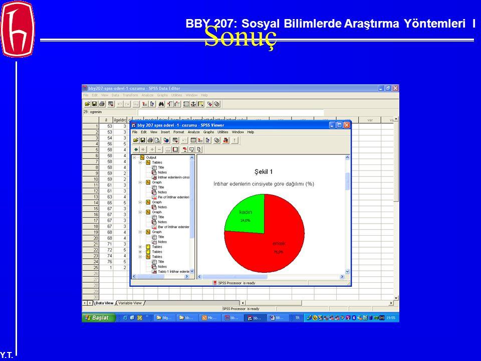 BBY 207: Sosyal Bilimlerde Araştırma Yöntemleri I Y.T. Tablo 8a: Öğrenim durumlarına göre dağılım