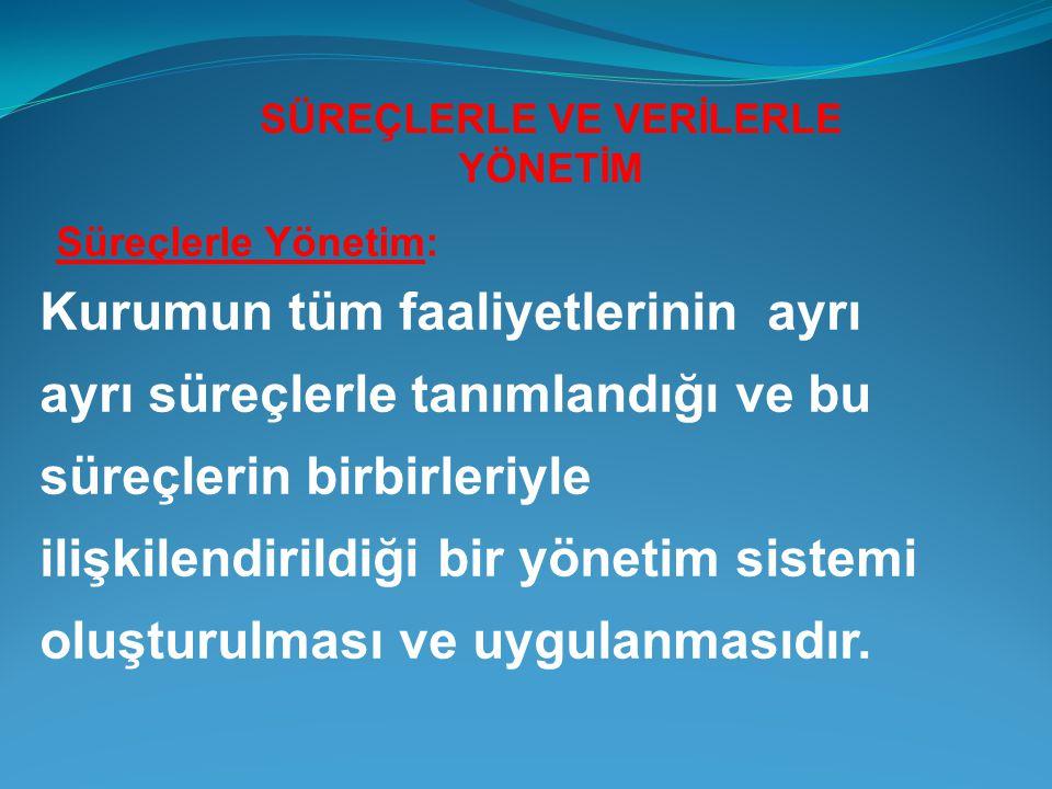 EFQM TEMEL KAVRAMLAR 1.SONUÇLARA YÖNLENDİRME 2. MÜŞTERİ ODAKLILIK 3.