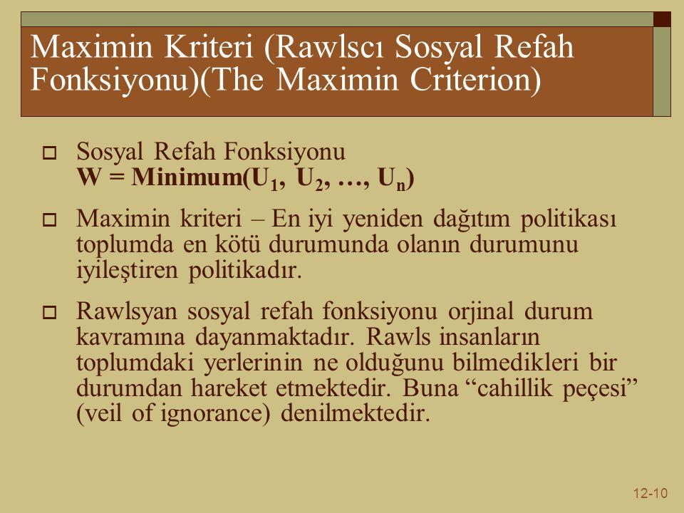 12-10 Maximin Kriteri (Rawlscı Sosyal Refah Fonksiyonu)(The Maximin Criterion)  Sosyal Refah Fonksiyonu W = Minimum(U 1, U 2, …, U n )  Maximin kriteri – En iyi yeniden dağıtım politikası toplumda en kötü durumunda olanın durumunu iyileştiren politikadır.