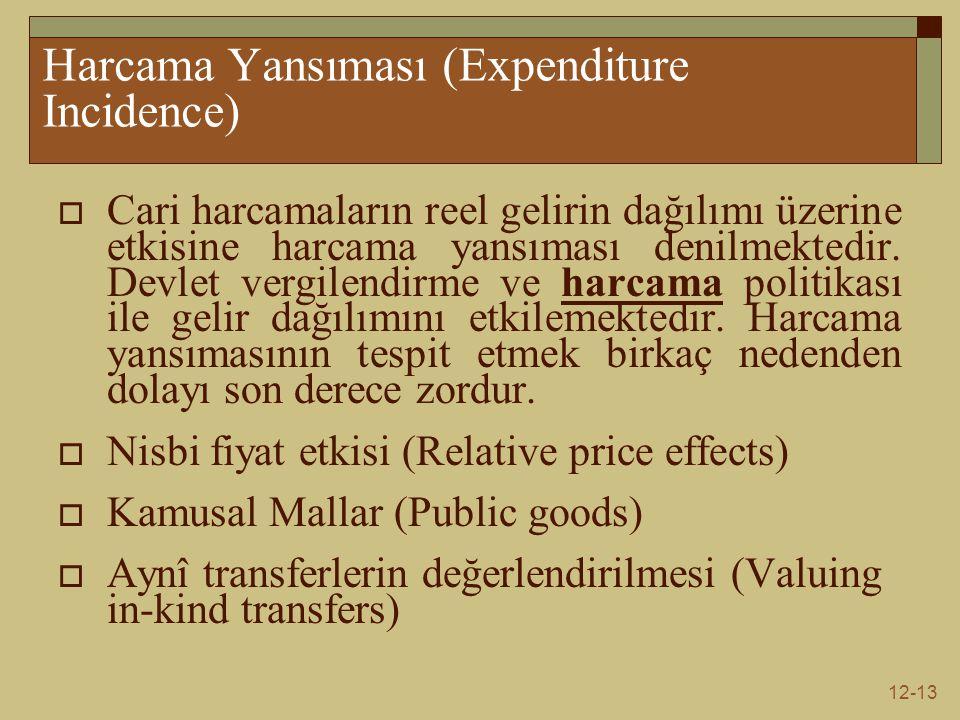 12-13 Harcama Yansıması (Expenditure Incidence)  Cari harcamaların reel gelirin dağılımı üzerine etkisine harcama yansıması denilmektedir.