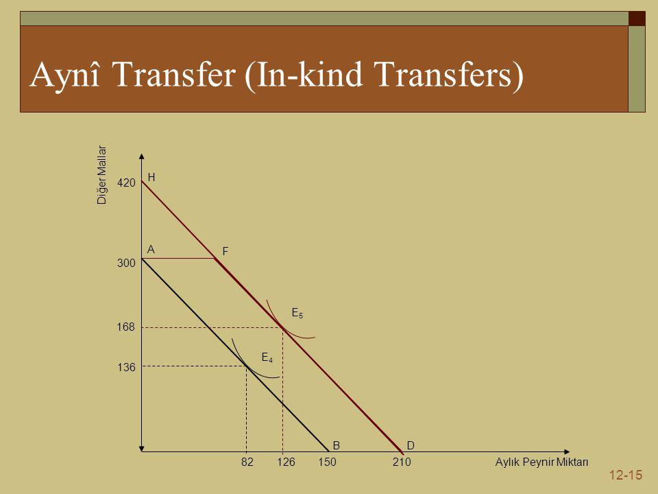 12-15 Aynî Transfer (In-kind Transfers) Aylık Peynir Miktarı Diğer Mallar 300 136 82150 B A D 210 F E4E4 E5E5 420 H 168 126