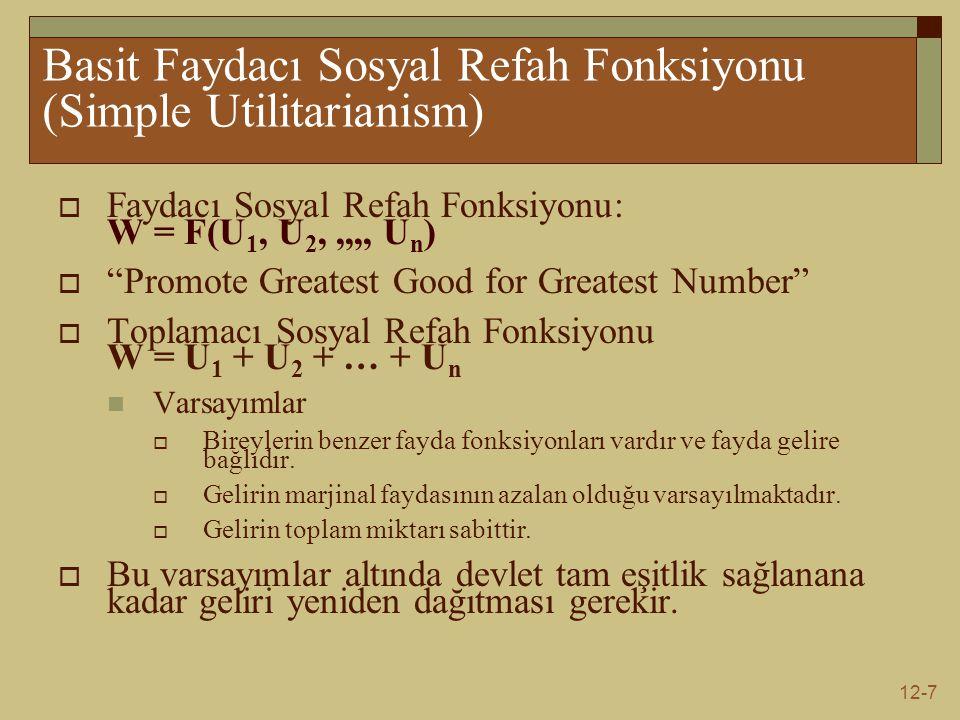 12-7 Basit Faydacı Sosyal Refah Fonksiyonu (Simple Utilitarianism)  Faydacı Sosyal Refah Fonksiyonu: W = F(U 1, U 2,,,,, U n )  Promote Greatest Good for Greatest Number  Toplamacı Sosyal Refah Fonksiyonu W = U 1 + U 2 + … + U n Varsayımlar  Bireylerin benzer fayda fonksiyonları vardır ve fayda gelire bağlıdır.