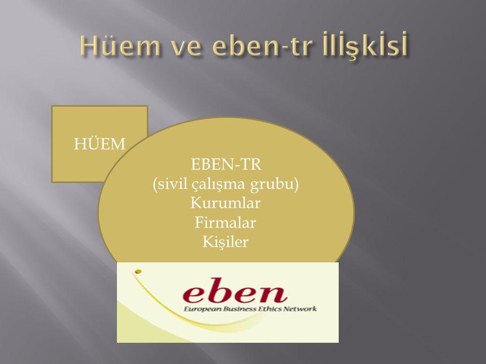 HÜEM EBEN-TR (sivil çalışma grubu) Kurumlar Firmalar Kişiler