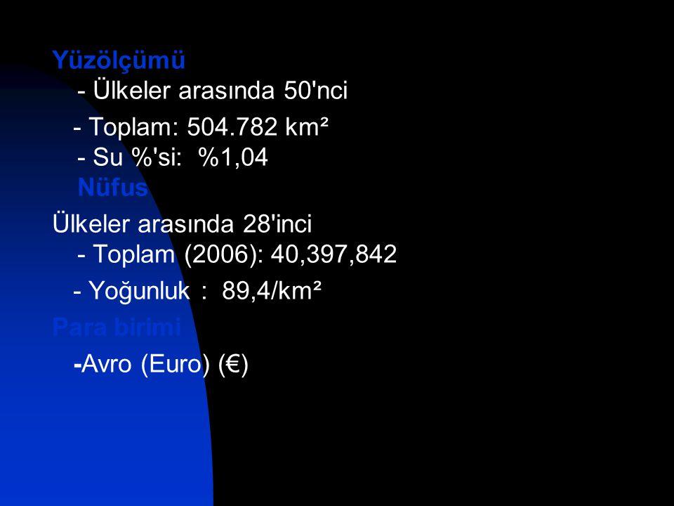 Yüzölçümü - Ülkeler arasında 50'nci - Toplam: 504.782 km² - Su %'si: %1,04 Nüfus Ülkeler arasında 28'inci - Toplam (2006): 40,397,842 - Yoğunluk : 89,