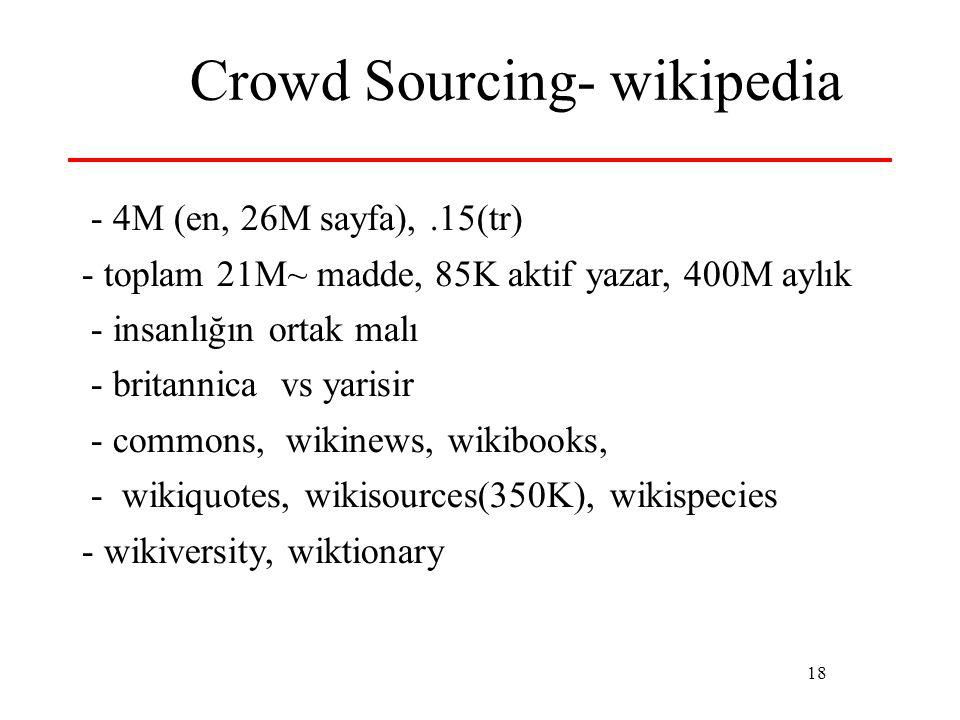 18 Crowd Sourcing- wikipedia - 4M (en, 26M sayfa),.15(tr) - toplam 21M~ madde, 85K aktif yazar, 400M aylık - insanlığın ortak malı - britannica vs yarisir - commons, wikinews, wikibooks, - wikiquotes, wikisources(350K), wikispecies - wikiversity, wiktionary