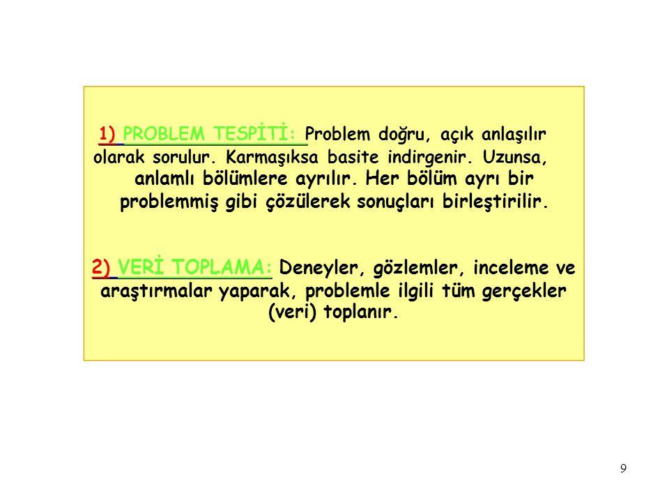 1) PROBLEM TESPİTİ: Problem doğru, açık anlaşılır olarak sorulur. Karmaşıksa basite indirgenir. Uzunsa, anlamlı bölümlere ayrılır. Her bölüm ayrı bir