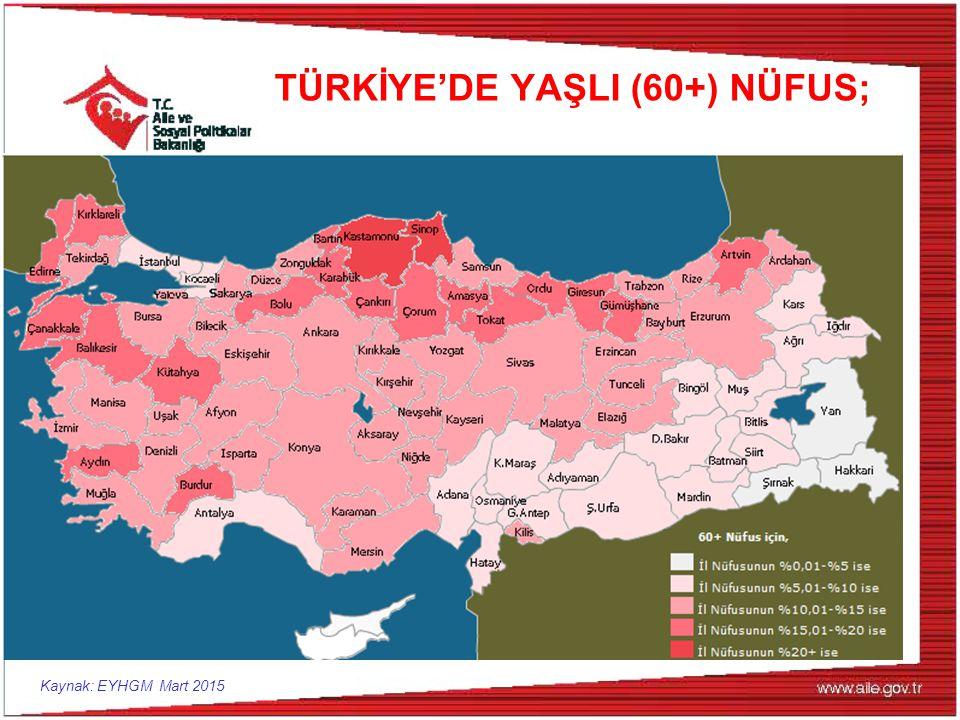 TÜRKİYE'DE YAŞLI (60+) NÜFUS; Kaynak: EYHGM Mart 2015