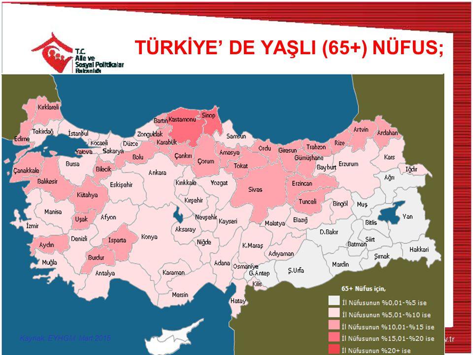 TÜRKİYE' DE YAŞLI (65+) NÜFUS; Kaynak: EYHGM Mart 2015