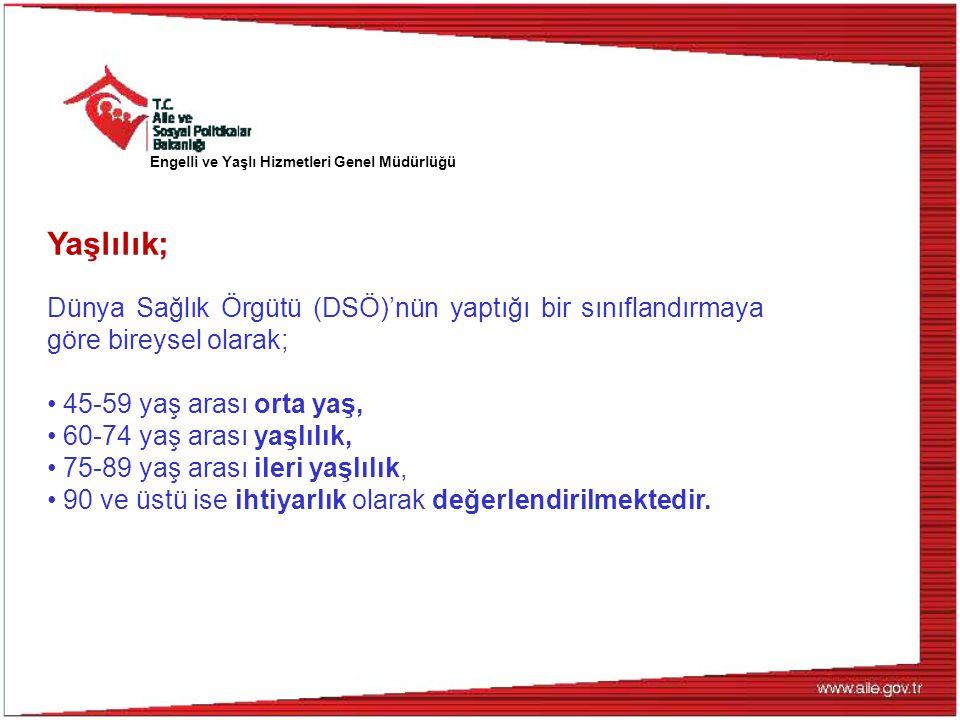 """Kaynak: TUİK (Erişim tarihi Mart 2015)Türkiye """" 'nin Demografik Dönüşümü."""