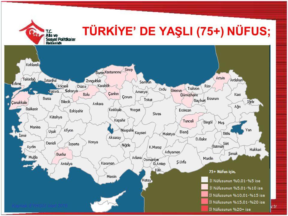 TÜRKİYE' DE YAŞLI (75+) NÜFUS; Kaynak: EYHGM Mart 2015