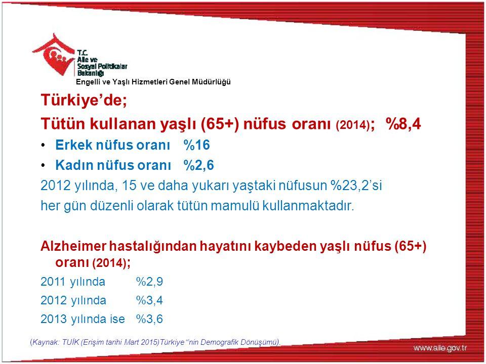 Türkiye'de; Tütün kullanan yaşlı (65+) nüfus oranı (2014) ; %8,4 Erkek nüfus oranı %16 Kadın nüfus oranı %2,6 2012 yılında, 15 ve daha yukarı yaştaki nüfusun %23,2'si her gün düzenli olarak tütün mamulü kullanmaktadır.