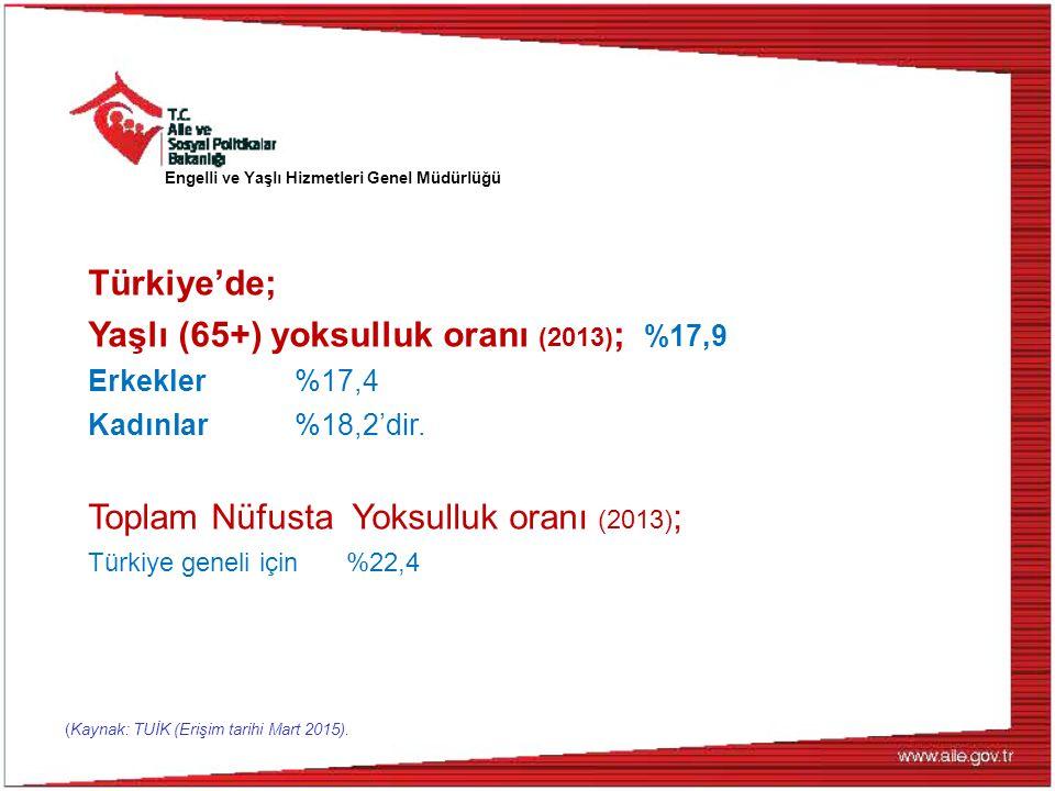 Türkiye'de; Yaşlı (65+) yoksulluk oranı (2013) ; %17,9 Erkekler %17,4 Kadınlar %18,2'dir. Toplam Nüfusta Yoksulluk oranı (2013) ; Türkiye geneli için