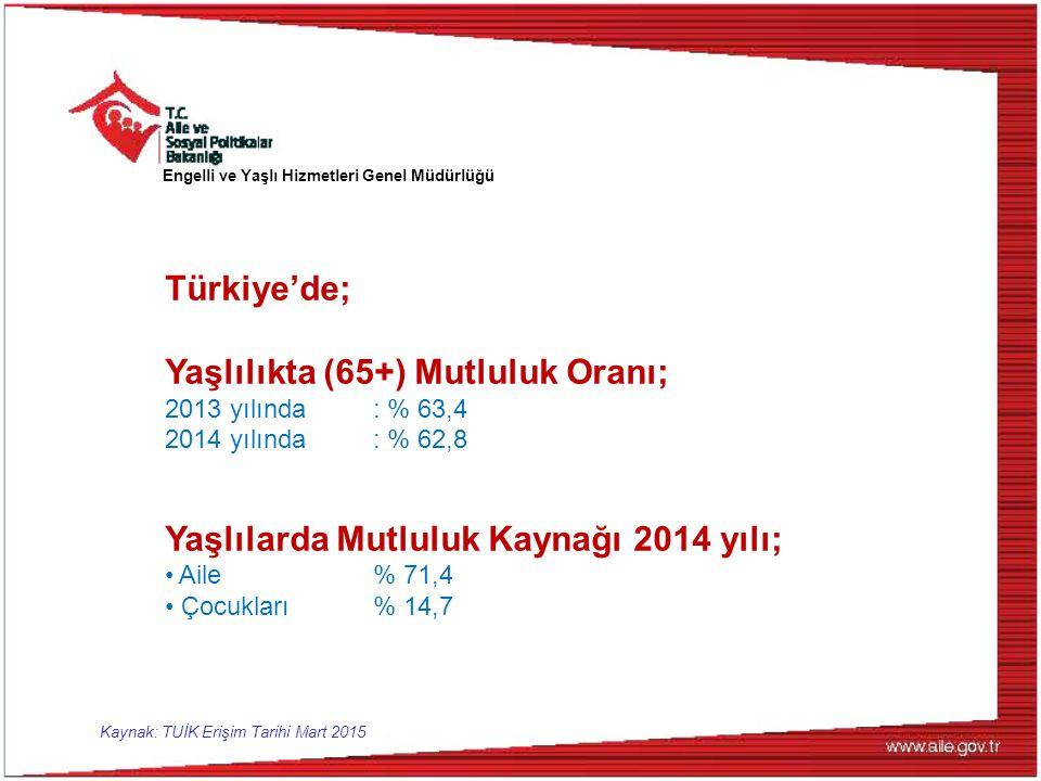 Türkiye'de; Yaşlılıkta (65+) Mutluluk Oranı; 2013 yılında : % 63,4 2014 yılında : % 62,8 Yaşlılarda Mutluluk Kaynağı 2014 yılı; Aile % 71,4 Çocukları%