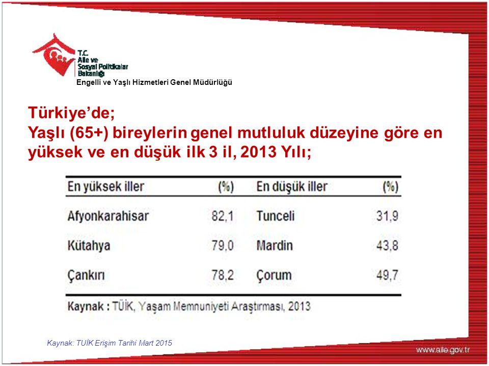Türkiye'de; Yaşlı (65+) bireylerin genel mutluluk düzeyine göre en yüksek ve en düşük ilk 3 il, 2013 Yılı; Kaynak: TUİK Erişim Tarihi Mart 2015 Engell