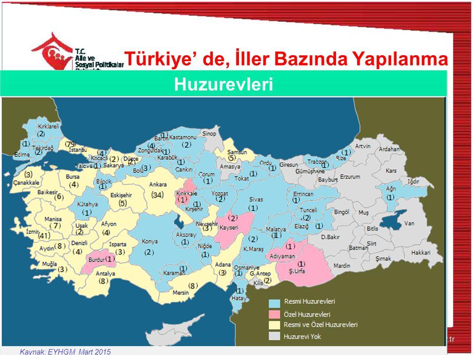 Türkiye' de, İller Bazında Yapılanma Kaynak: EYHGM Mart 2015