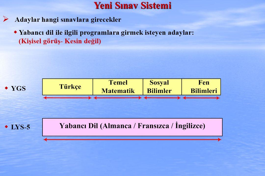 Yeni Sınav Sistemi  Adaylar hangi sınavlara girecekler  Yabancı dil ile ilgili programlara girmek isteyen adaylar: (Kişisel görüş- Kesin değil)  YG