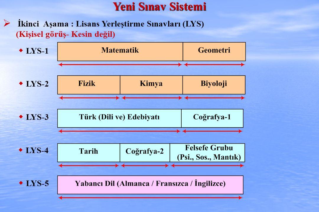 Yeni Sınav Sistemi  İkinci Aşama : Lisans Yerleştirme Sınavları (LYS) (Kişisel görüş- Kesin değil)  LYS-1  LYS-2  LYS-3  LYS-4  LYS-5