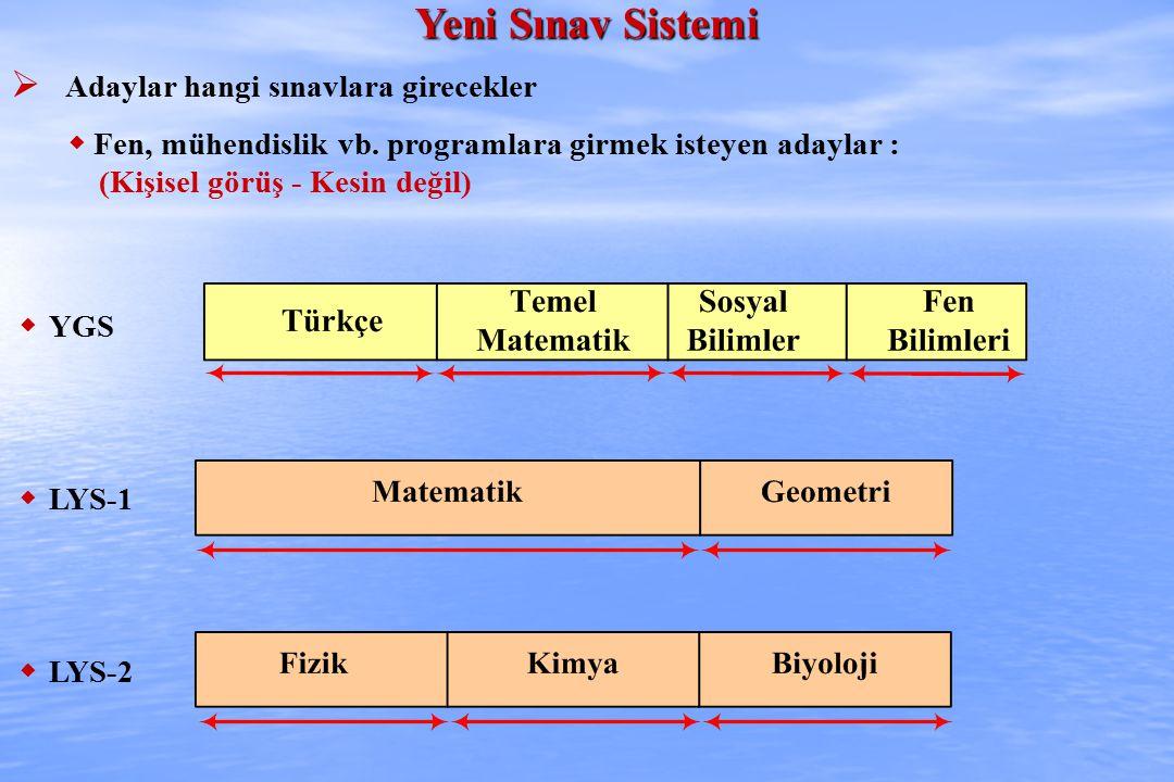 Yeni Sınav Sistemi  Adaylar hangi sınavlara girecekler  Fen, mühendislik vb. programlara girmek isteyen adaylar : (Kişisel görüş - Kesin değil)  YG