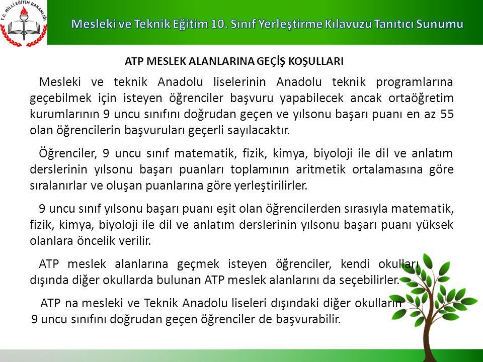 Başarılar dileriz… Lokman GÜZELYURT & Çağıl SÖYLER (Rehber Öğretmen) (Bilişim Tek. Öğrt.)