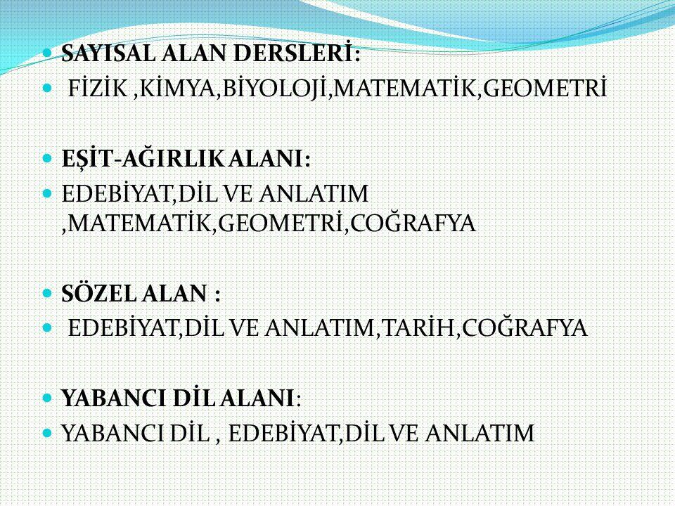 12.SINIF SEÇMELİ DERSLER 11.