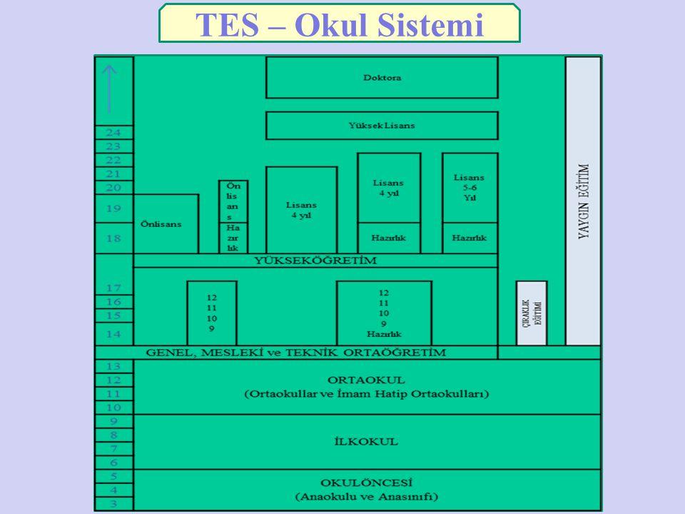 TES – Okul Sistemi