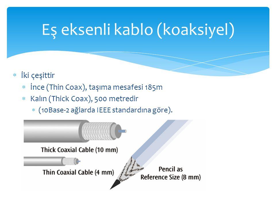  İki çeşittir  İnce (Thin Coax), taşıma mesafesi 185m  Kalın (Thick Coax), 500 metredir  (10Base-2 ağlarda IEEE standardına göre).  Eş eksenli ka