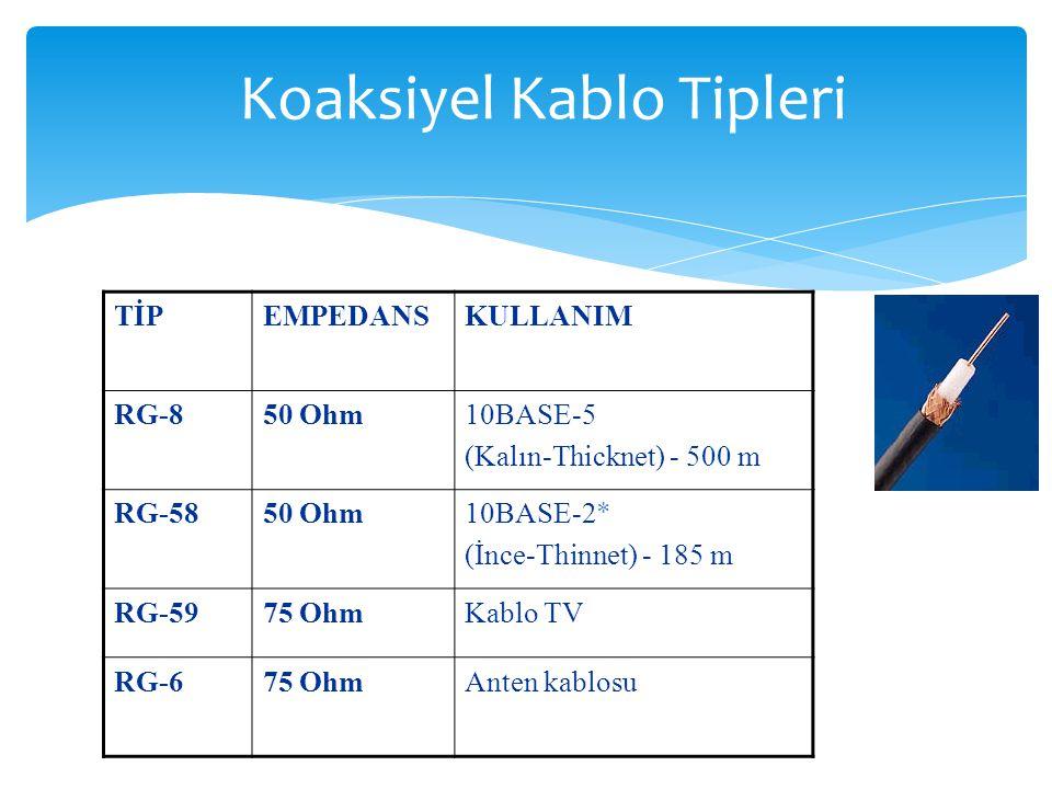 Koaksiyel Kablo Tipleri TİPEMPEDANSKULLANIM RG-850 Ohm10BASE-5 (Kalın-Thicknet) - 500 m RG-5850 Ohm10BASE-2* (İnce-Thinnet) - 185 m RG-5975 OhmKablo T