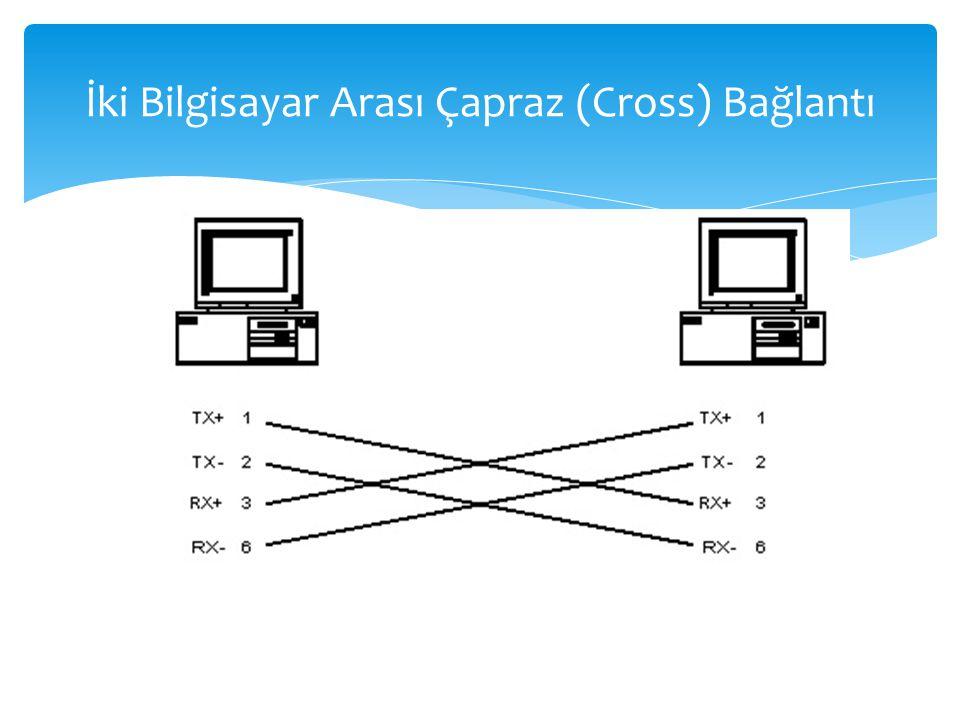 İki Bilgisayar Arası Çapraz (Cross) Bağlantı