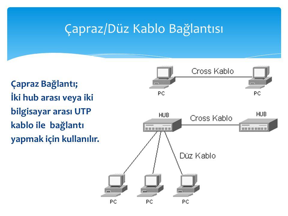 Çapraz/Düz Kablo Bağlantısı Çapraz Bağlantı; İki hub arası veya iki bilgisayar arası UTP kablo ile bağlantı yapmak için kullanılır.